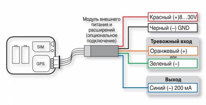 Схема подключения модуля внешнего питания для АвтоФон D